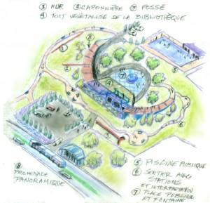 GIRAM Fort 3 projet plan aérien